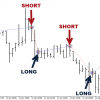 Thumbnail image for FREE Forex Signals Trade Copier 13th January 2016