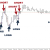Thumbnail image for FREE Forex Signals Trade Copier 3rd February 2016
