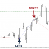 Thumbnail image for FREE Forex Signals Trade Copier 11th February 2016