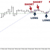 Thumbnail image for FREE Forex Signals Trade Copier 30th March 2016