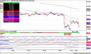 Forex Trading USD.CHF, 60 minute bars
