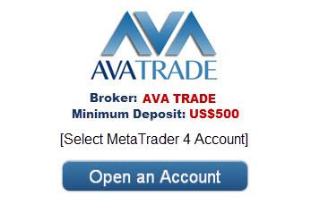 4 forex trade copier free