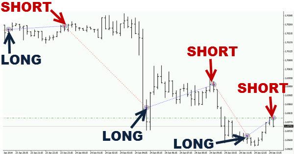 FREE Forex Signals Trade Copier 250614