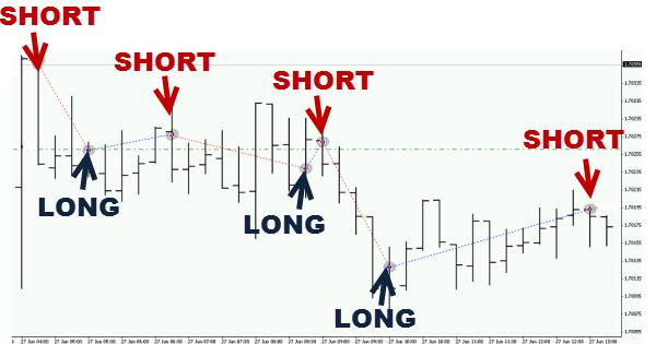 Free Forex Signals Trade Copier 300614