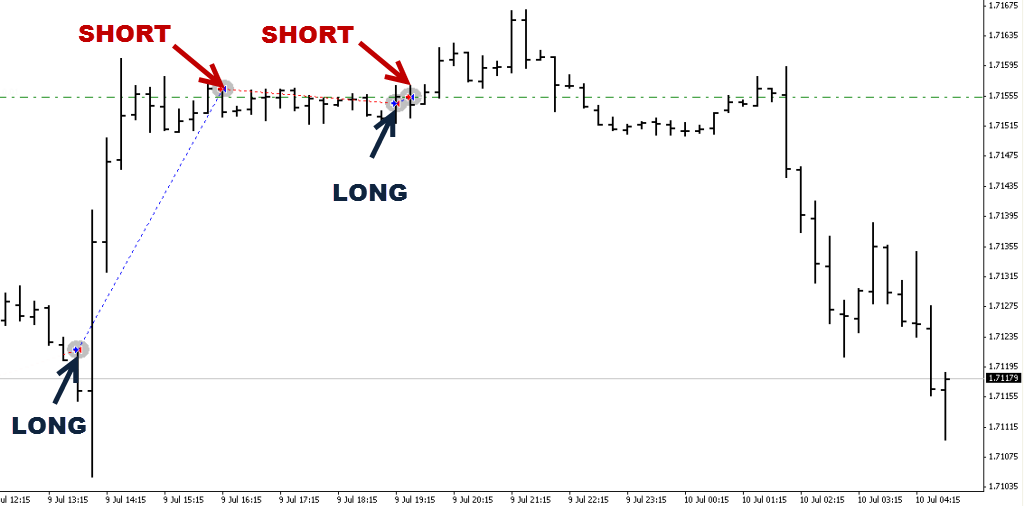 free forex signals twitter 10 july 2014