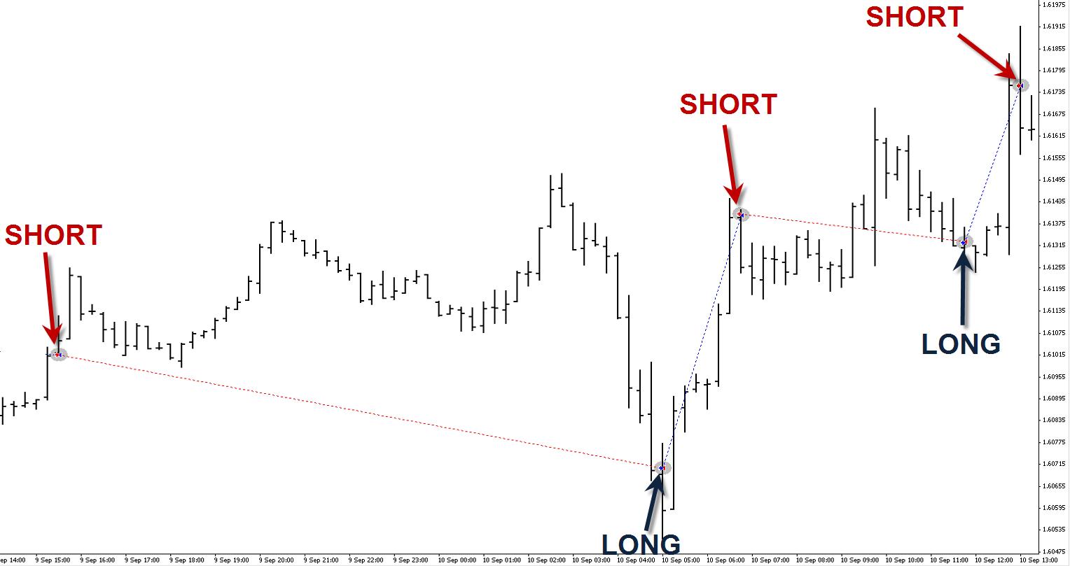 Free Forex Signals Trade Copier 110914