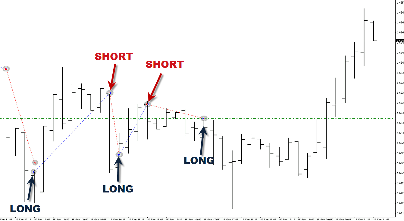 Free Forex Signals Trade Copier 160914