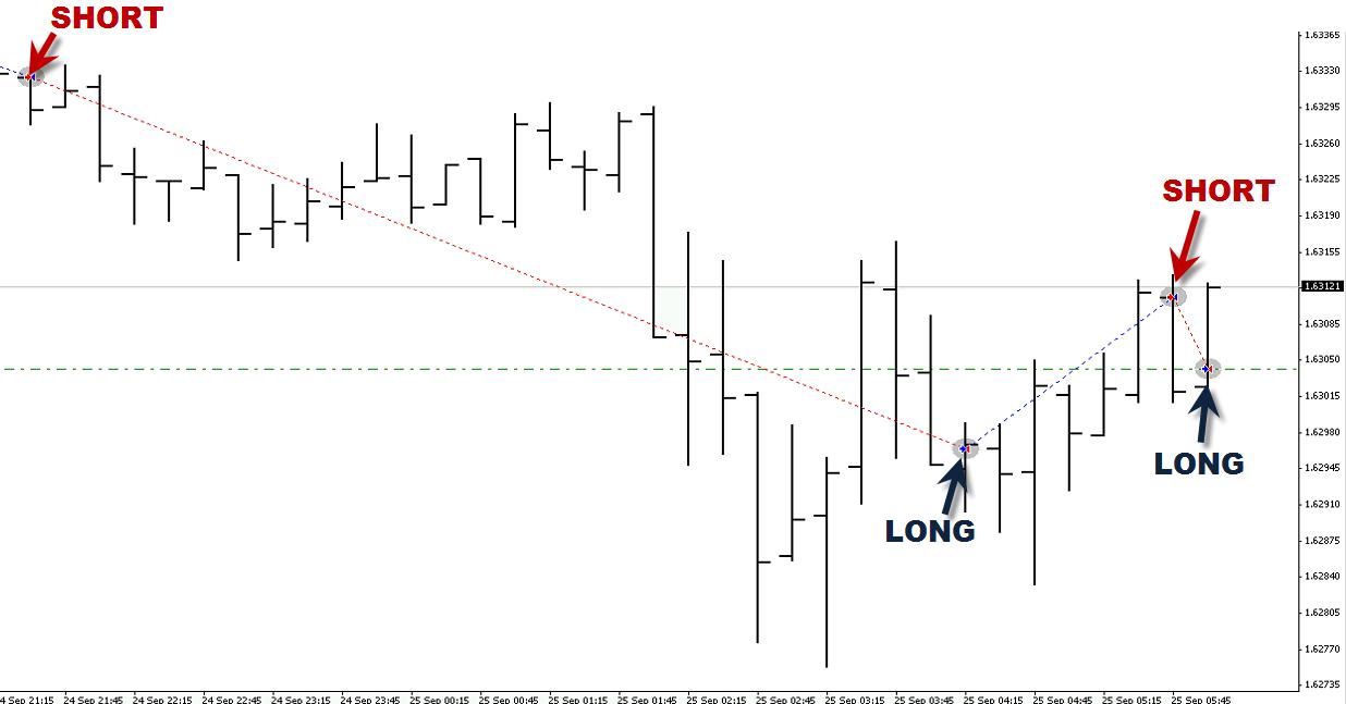 Free Forex Signals Trade Copier 250914