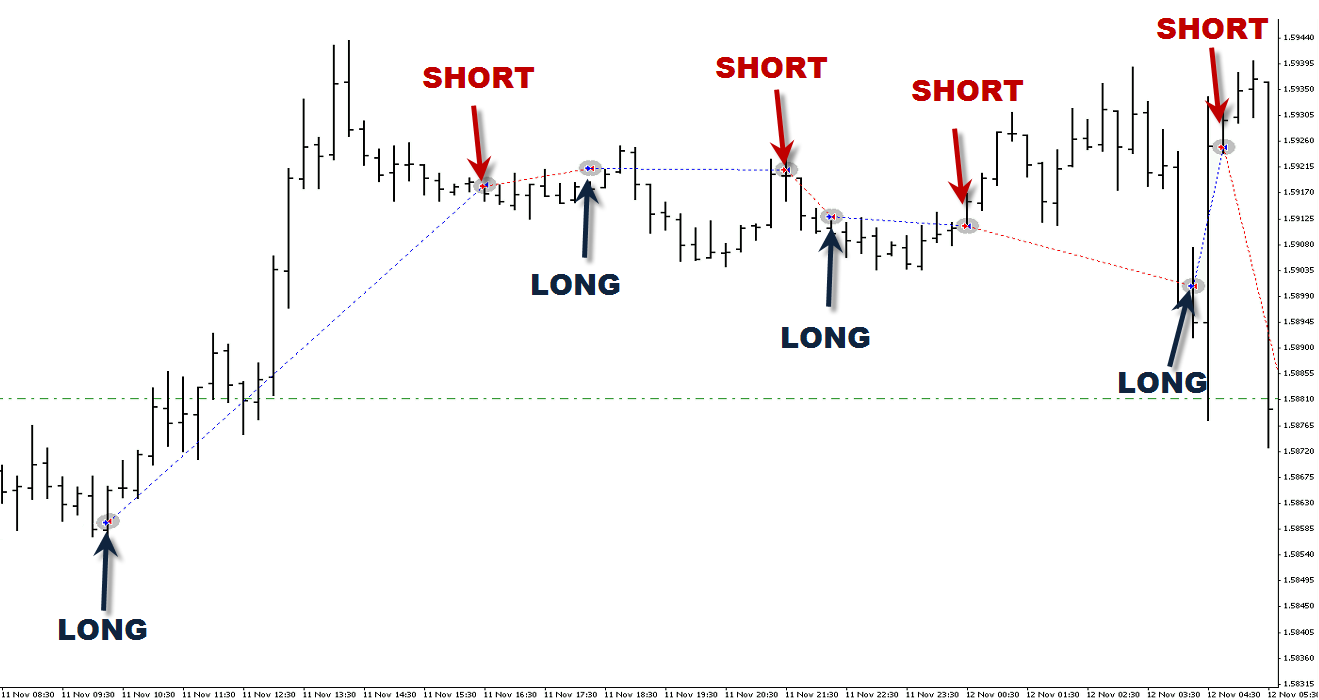 Download forex signals auto trading ea