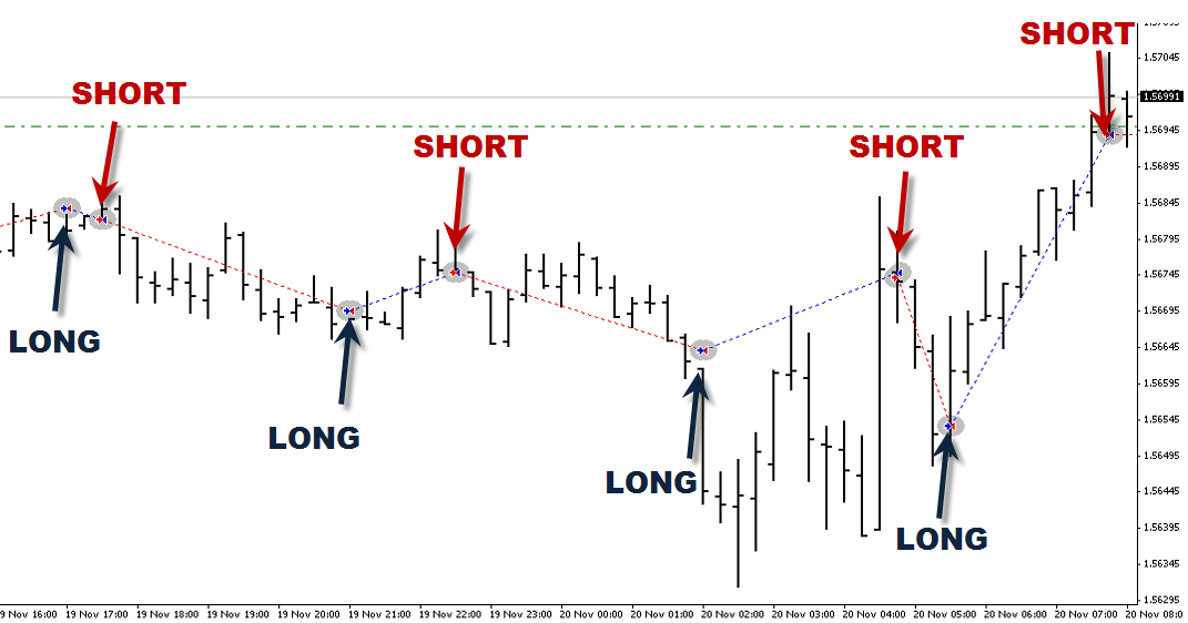 Free forex signals software download