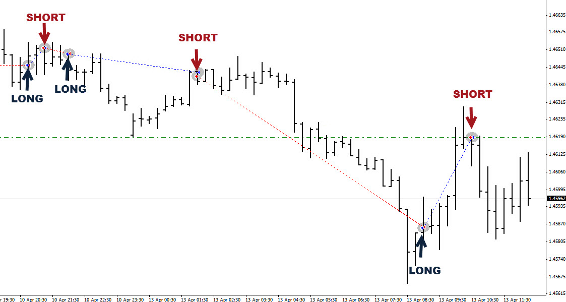 FREE Forex Signals Trade Copier 10th September 2015