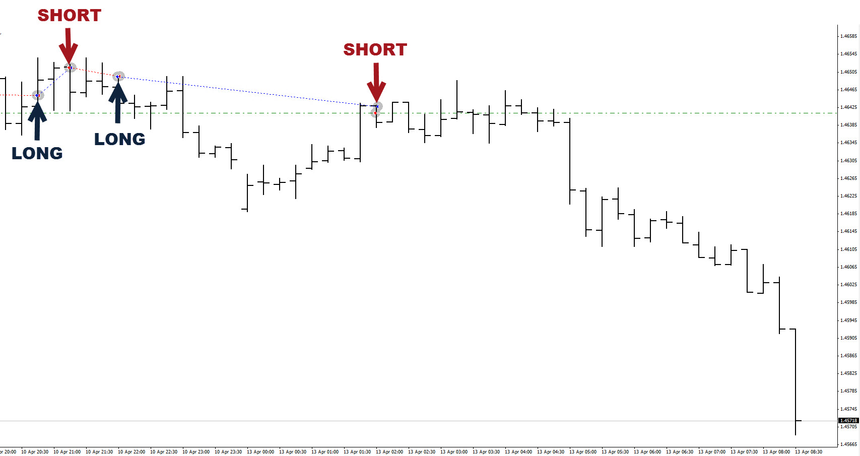Fx options signals